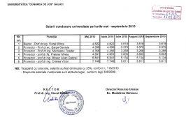 Salarii la Universitatea Dunărea de Jos
