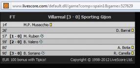 Villareal - Sporting Gijon, scor final 3-0