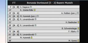 Bayern Munchen, o mizerie eșuată în finala Ligii Campionilor