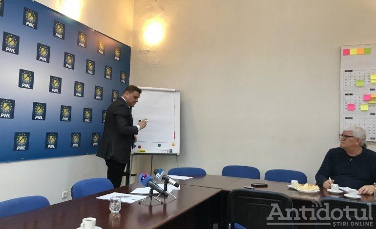 George Stângă anunță cod roșu de bonusuri și creșteri salariale la Piețe, Zona Liberă și Transurb