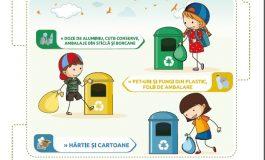 Școli premiate pentru colectarea selectivă a gunoiului