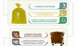 Colectarea selectivă a deșeurilor – un obiectiv de atins pentru un oraș european