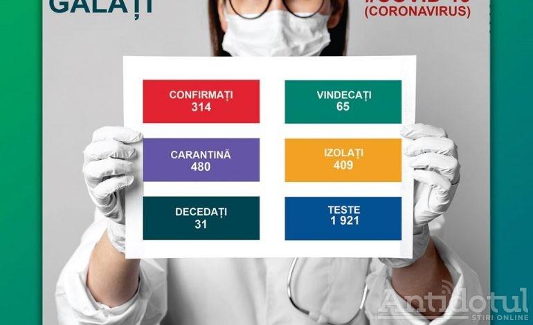 Galațiul, fruntaș pe țară la numărul cadrelor medicale infectate