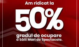 """Teatrul Dramatic """"Fani Tardini"""" crește la 50% capacitatea de ocupare a Sălii de Spectacole"""