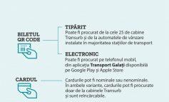 Noutate în transportul public în comun din Galați - se trece de la taxarea pe călătorie la taxarea orară
