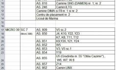 Lista blocurilor unde nu se mai pot face debranșări
