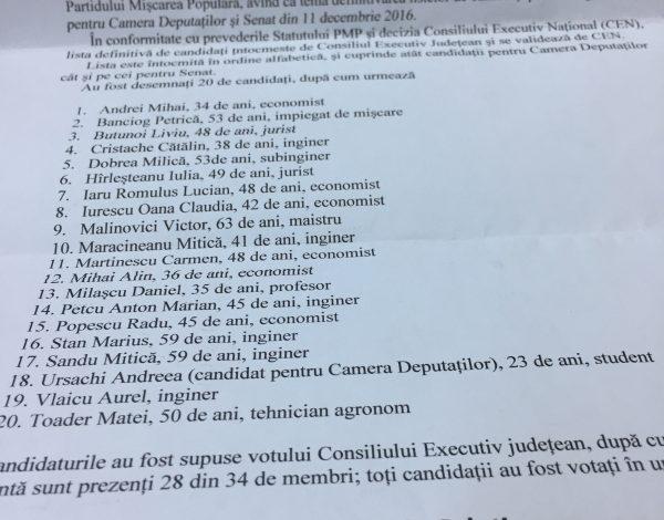Lista PMP arată de parcă ar avea varicelă